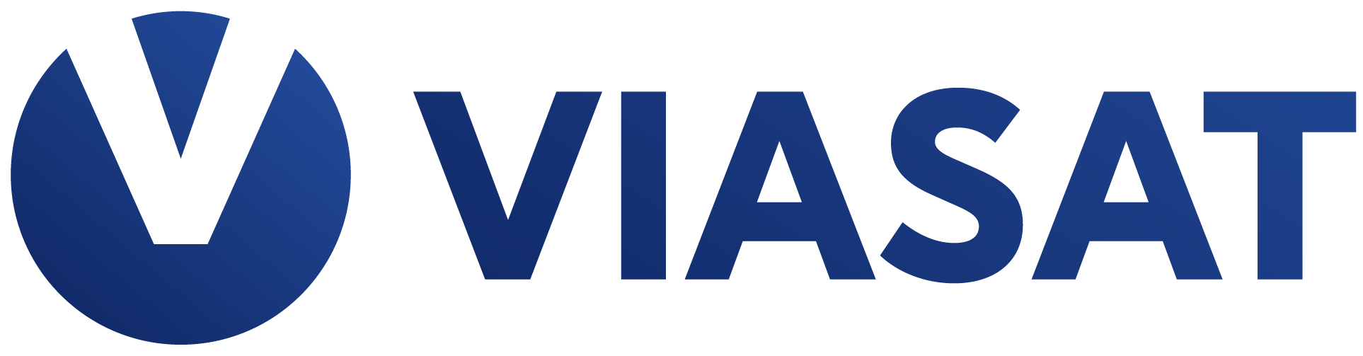 viasat/connecttv